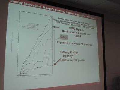 1990年から2003年まで、携帯電話におけるCPU速度(上の矢印)と電池容量(下の矢印)の改善率グラフ