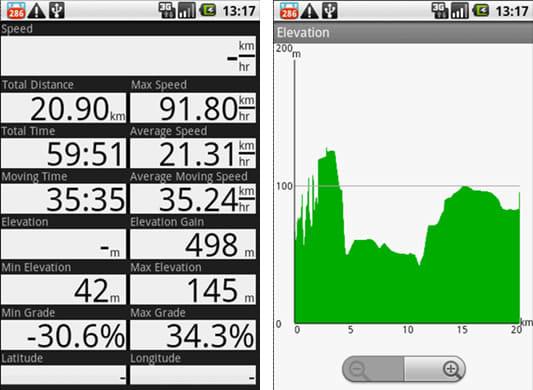 My Tracks : 移動の詳細データやグラフ