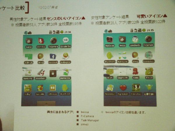 左側は男性、右側は女性の選んだ、アプリアイコンBEST16のスクリーンショット。