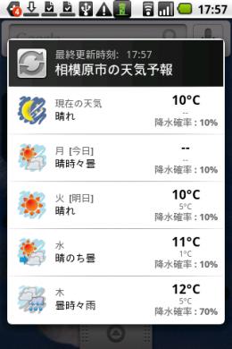 ウィジェットをタップすると明々後日までの天気が表示される