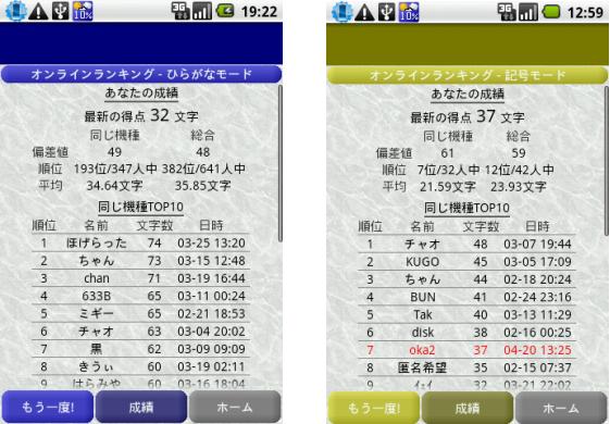 たいぷぅ: オンラインランキングで自分のレベルを確認しよう。(左) 赤タコ(oka2)も競技人口の少ない記号モードでTop10入り!(右)