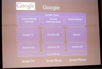 各企業の3デバイス+1クラウド戦略を説明
