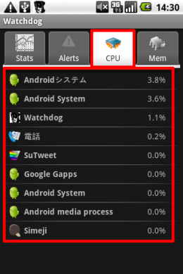 Watchdog Task Manager Lite: あなたのAndroid端末のCPUを監視します。
