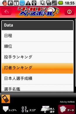 ワールドベースボール:データTOP