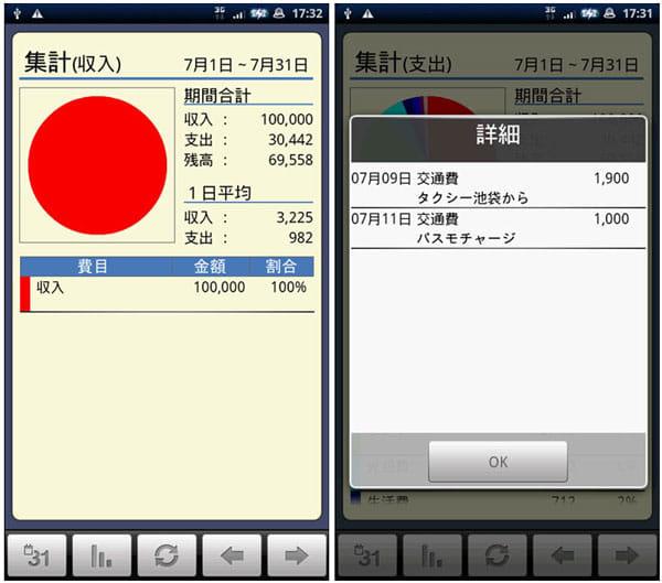 """かけ~ぼ:更新ボタンをタップで収支の切換え(左)費目をタップで詳細が見られる。支出のグラフより、""""交通費""""をタップした様子(右)"""