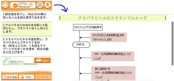 ネスレ ココロとカラダのバランスレシピ:作り方画面(左)チャート表示(右)