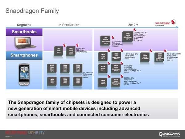 様々なメーカーがスマートフォンにSnapdragonを内蔵して製品化している。今後スマートブック市場も注目
