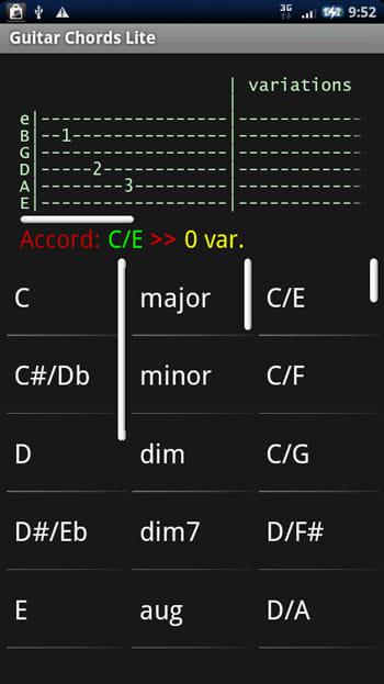 Guitar Chords Lite:onコードのみ独立表示となります