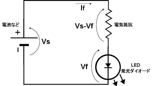 図9. Electronica LED抵抗