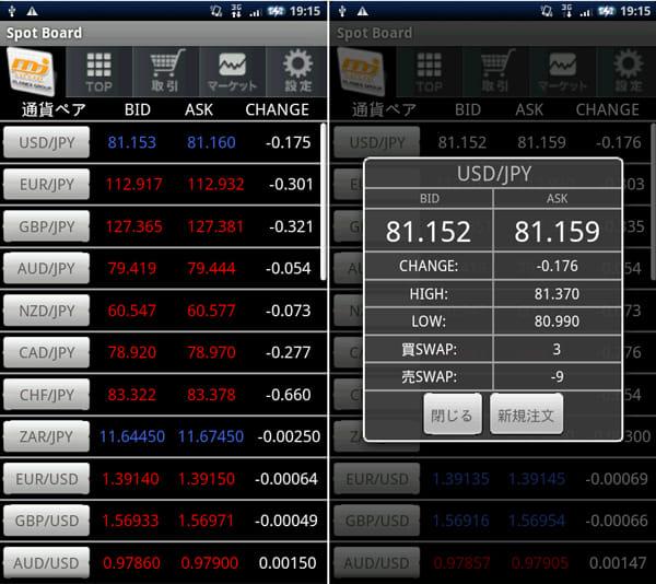 外為ジャパンFX:レート一覧の通貨ペア表示をタップすると、詳細画面がポップアップする
