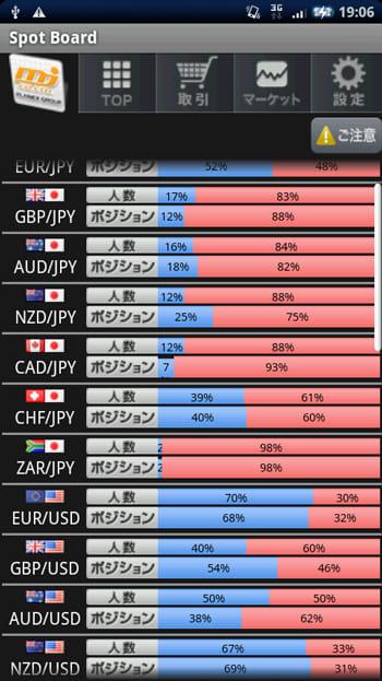 外為ジャパンFX:売買比率画面