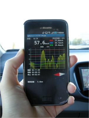 GPSスピードPLUS:移動がはじまると自動的に速度や高度を計測