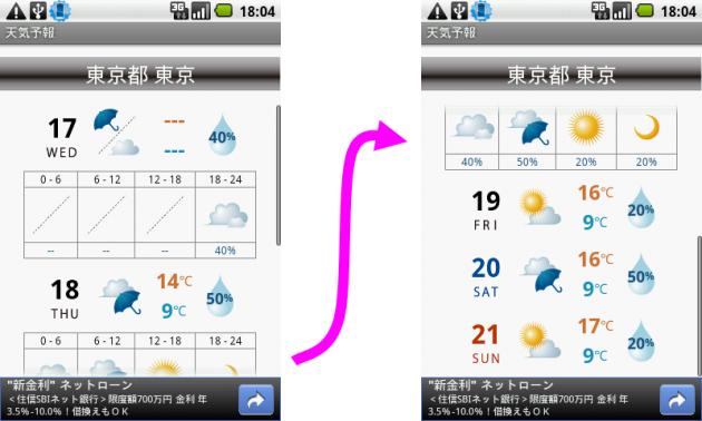 天気予報:アプリを起動すると5日分の天気予報を確認できる