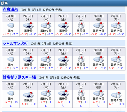 雪山天気予報:7日間の天気予報は「週間天気予報」からチェック