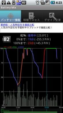 Battery Mix (バッテリーミックス):バッテリー情報画面