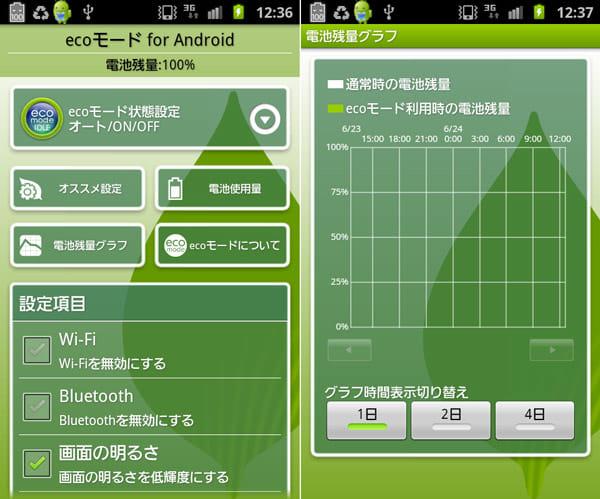緑色のさわやかな画面のecoモード。電池残量の比較表示は便利