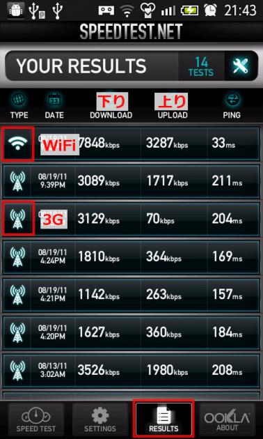 Speedtest.net:測定結果履歴一覧画面