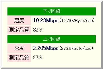 私物の「Xi」データカードで、JR京葉線東京駅の地下ホーム(Xiエリア)にてRadish Speed Testを利用し、速度計測した結果