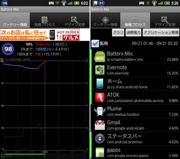 Battery Mixは、バッテリーの使用状況が時間単位で記録されます(左)稼働中のプロセスも確認できます(右)