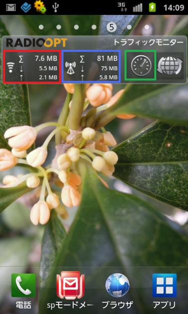 トラフィックモニター:ウィジェット配置後のホーム画面