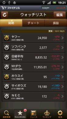 Yahoo!ファイナンス 株価チェック