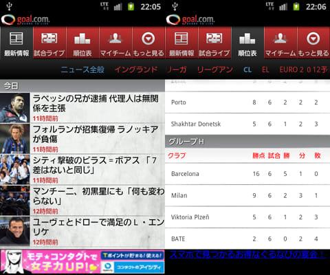 Goal.com Mobile:W杯出場を目指す日本代表の情報も見られる。サッカーファンなら、ダウンロードしておきたいアプリだ