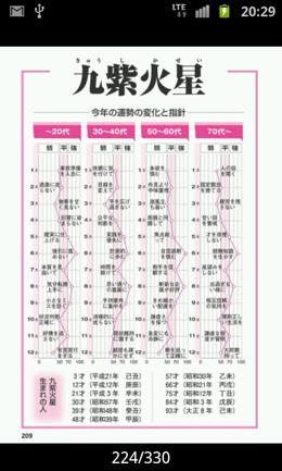 平成24年 高島易断本暦:日本や世界の動き、景気など、さまざまな事が記されている