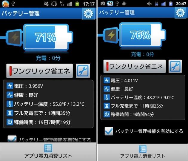 冷蔵庫に入れた場合のバッテリー結果。左が「GALAXY S II」、右が「MEDIAS WP」