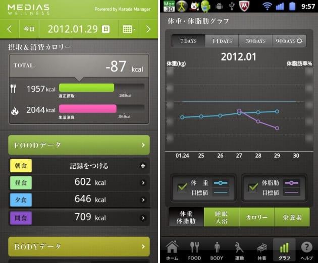 メニューを登録するとカロリーを計算できる(左)グラフで体重と体脂肪の増減をチェック(右)