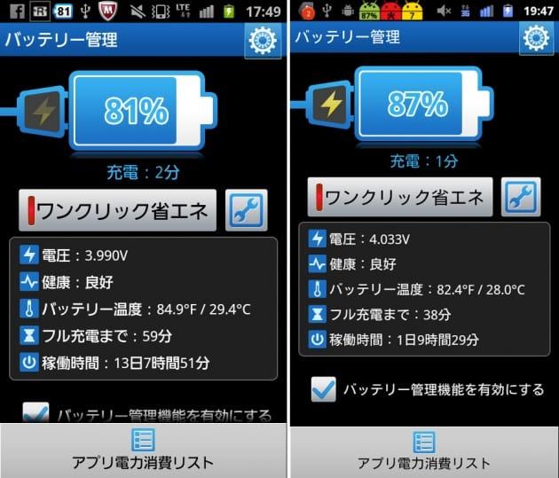 屋内でのバッテリー結果。左が「GALAXY S II」、右が「MEDIAS WP」