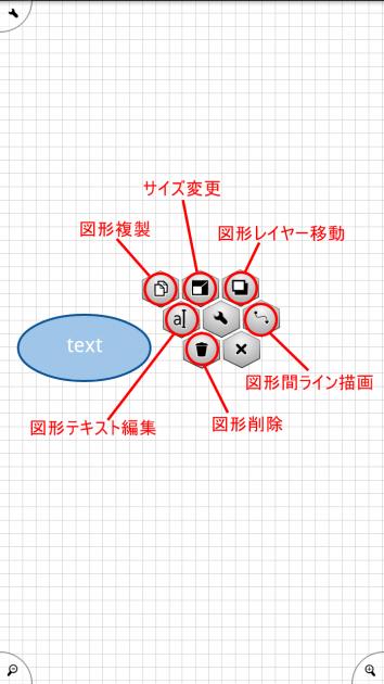 DroidDia prime:図形の長押しで表示されるメニュー画面