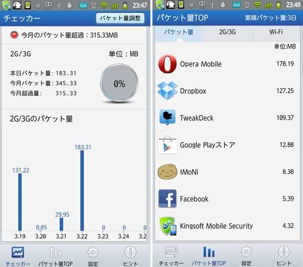 KINGSOFT Mobile Security:パケット通信量を確認できる(左)個々のアプリでもチェック(右)