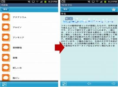 熱帯魚&水草図鑑322選:用語集