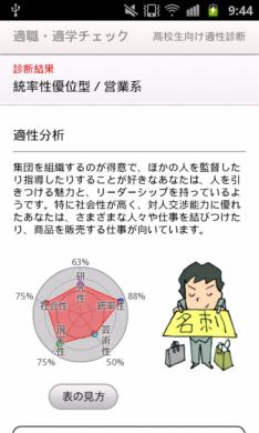 適職・適学チェック