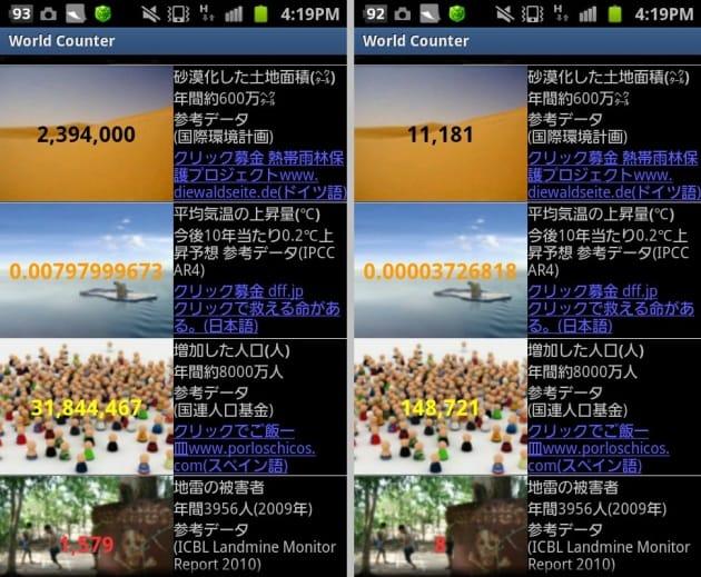 ワールドカウンター(World Counter):今年に入ってからの数値(左)今日1日の情報も見られる(右)