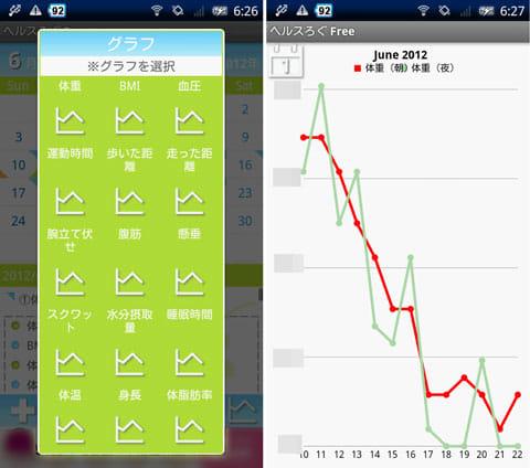 ヘルスろぐ Free(健康・運動・体重・血圧管理):グラフアイコンから項目別の折れ線グラフを表示可能