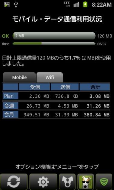 3G Watchdog:Wi-Fiの通信量も確認できる