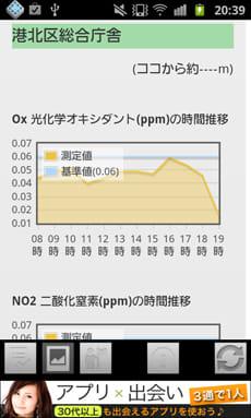 大気観測 for Android