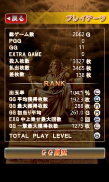 パチスロ ミリオンゴッド~神々の系譜~:プレイデータ画面