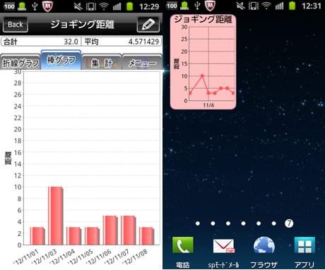 グラフ お試し版:タブの切り替え(左)ウィジェットを設定(右)