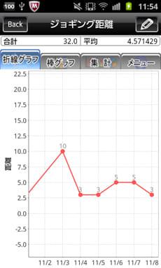 グラフ お試し版