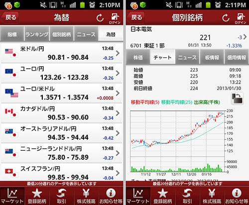 株walk:為替と個別銘柄