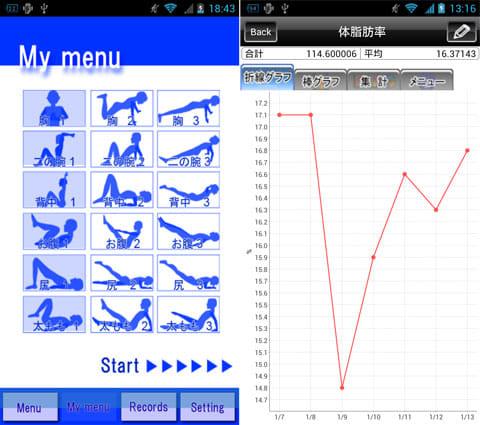 引き締めたい箇所を選べる『引き締めトレーニング』(左)体脂肪率の増減推移(右)