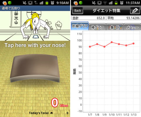 床に置いた端末に向かってうでたてをする『うでたて道場』(左)胸囲の増減推移(右)