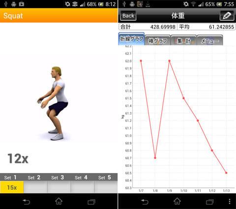画面の動きに合わせてフィットネスを行う『VirtuaGym Fitness Home & Gym』(左)体重の増減推移(右)