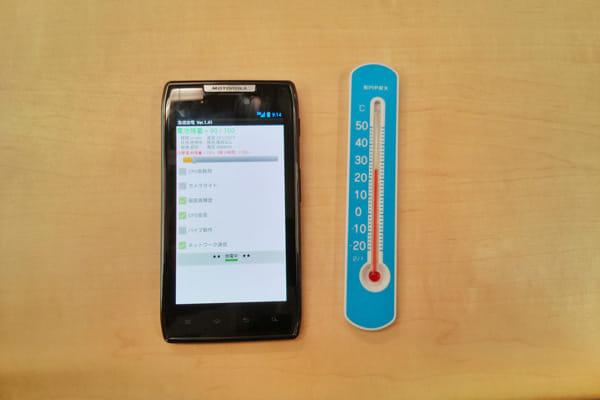 室温25℃のオフィスで、基準となるデータを取得