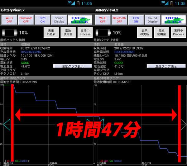 BatteryView:室温+25℃でのバッテリー消耗具合