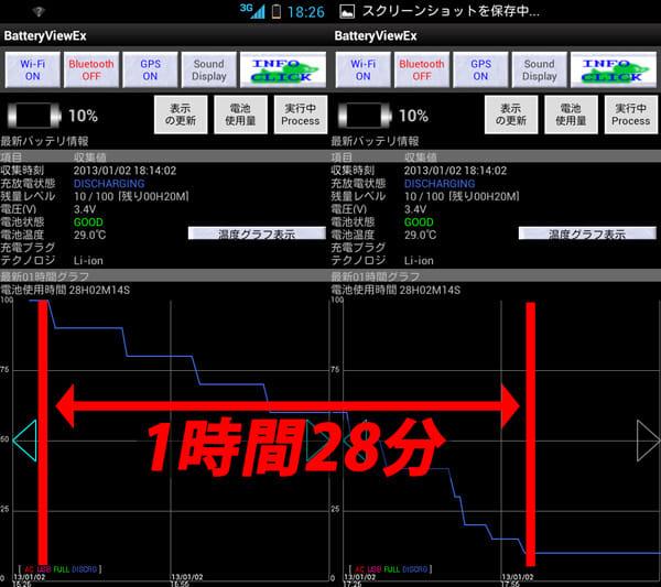 BatteryView:室温+8℃でのバッテリー消耗具合