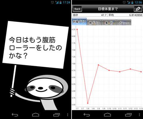 ナマケモノがリマインドしてくれる『脱・ナマケモノ!』(左)目標体重までの増減推移(右)