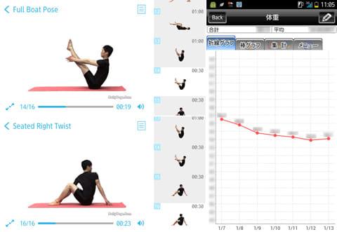 画面を見ながらできる『Daily Yoga for Abs (Plugin)』(左)体重の増減推移(右)